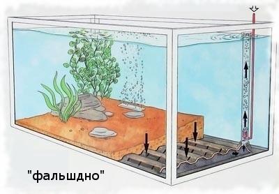 донный аквариумный фильтр