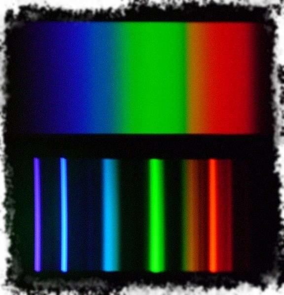 дискретный спектр